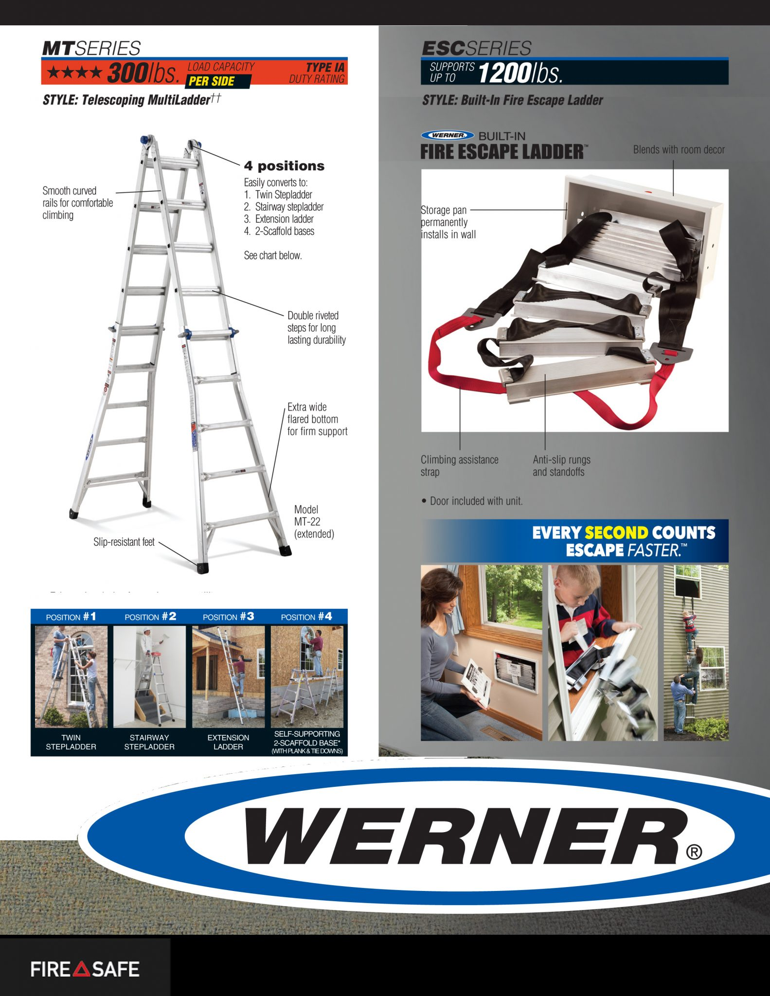 P40 2013 Product Guide Werner